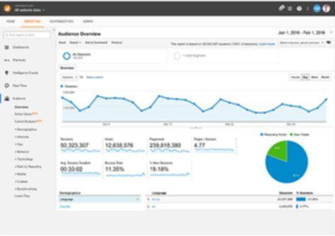 Google Analytics 360 felülete